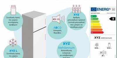 Νέα ενεργειακή ετικέτα για ψυγεία